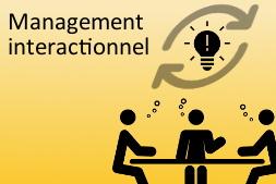 Atelier management